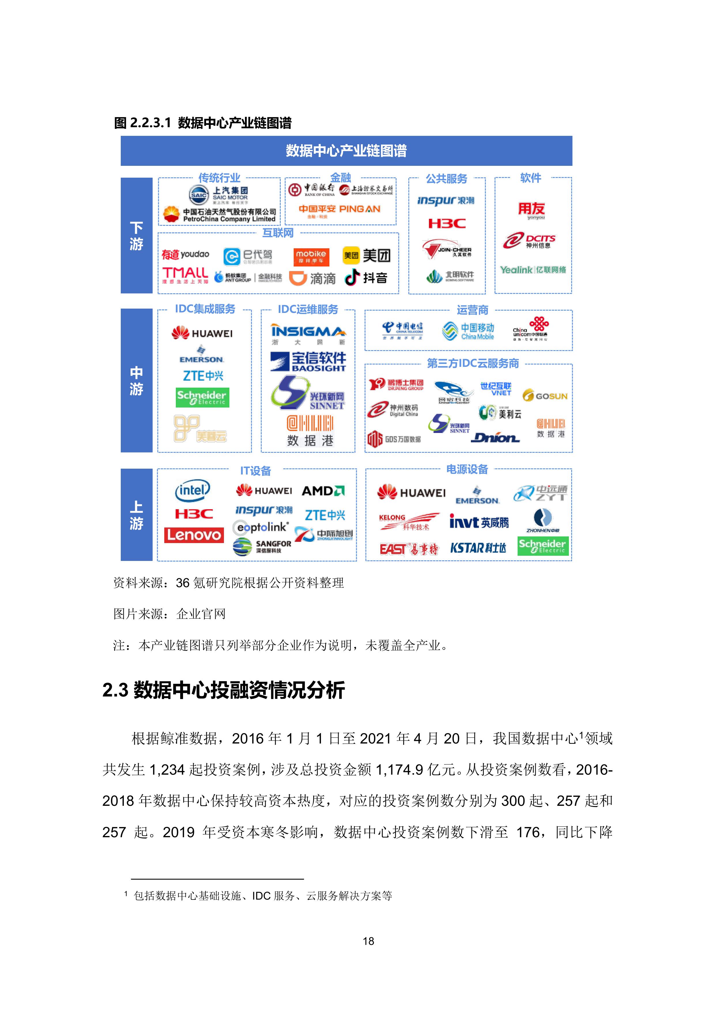 36氪研究院 - 新基建系列之:2020年中国城市数据中心发展指数报告-大菠萝官网(图29)