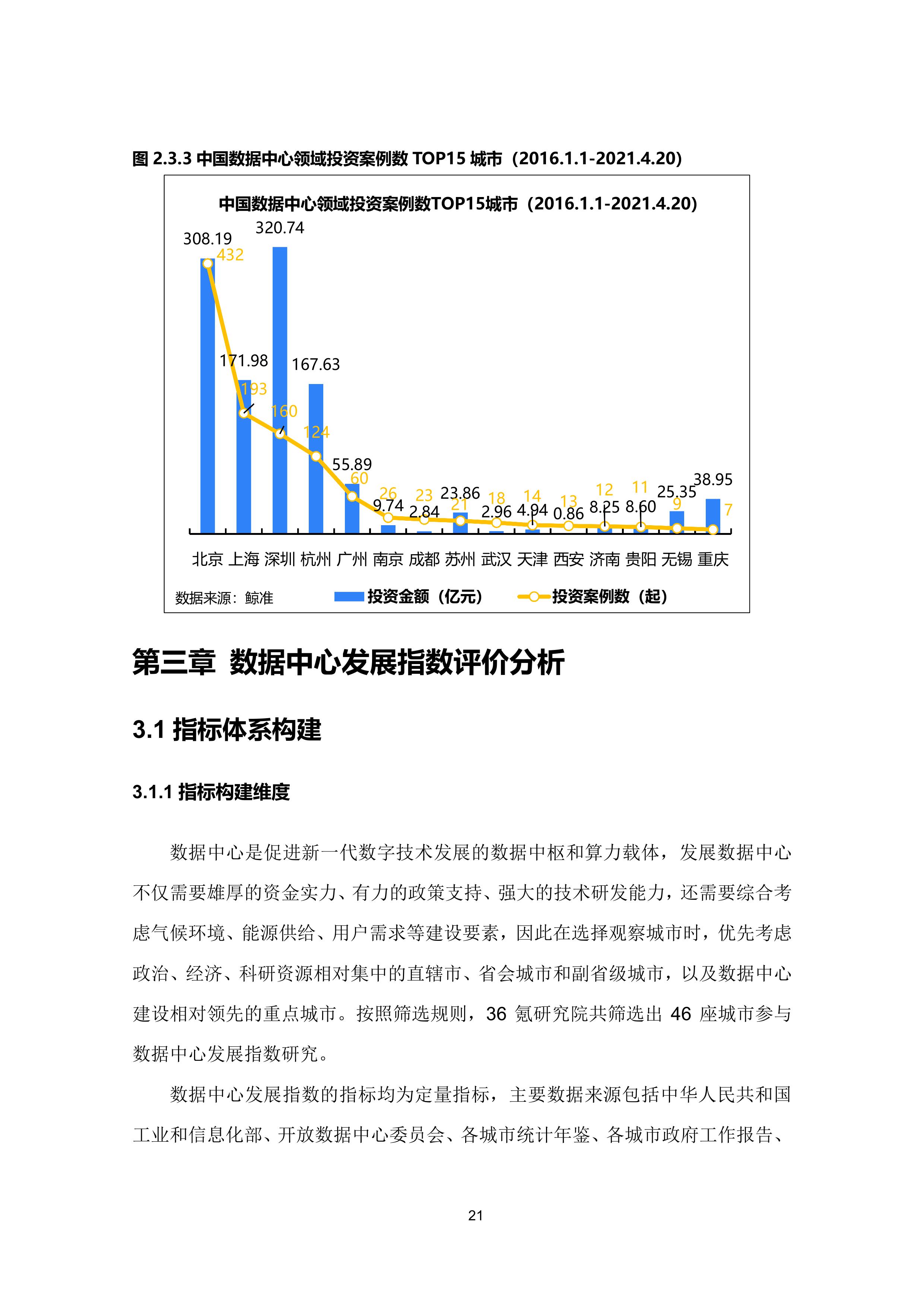36氪研究院 - 新基建系列之:2020年中国城市数据中心发展指数报告-大菠萝官网(图32)