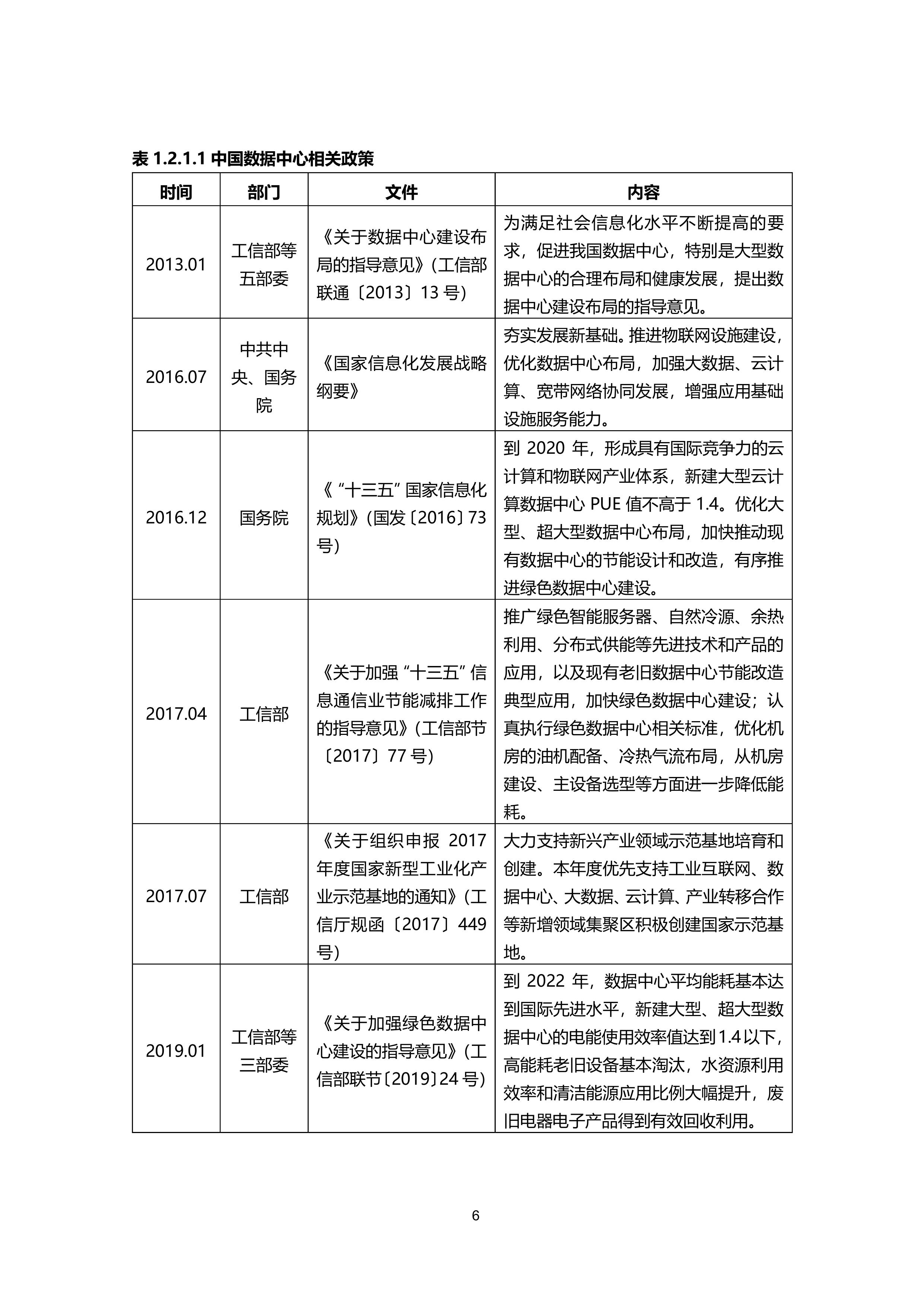 36氪研究院 - 新基建系列之:2020年中国城市数据中心发展指数报告-大菠萝官网(图17)