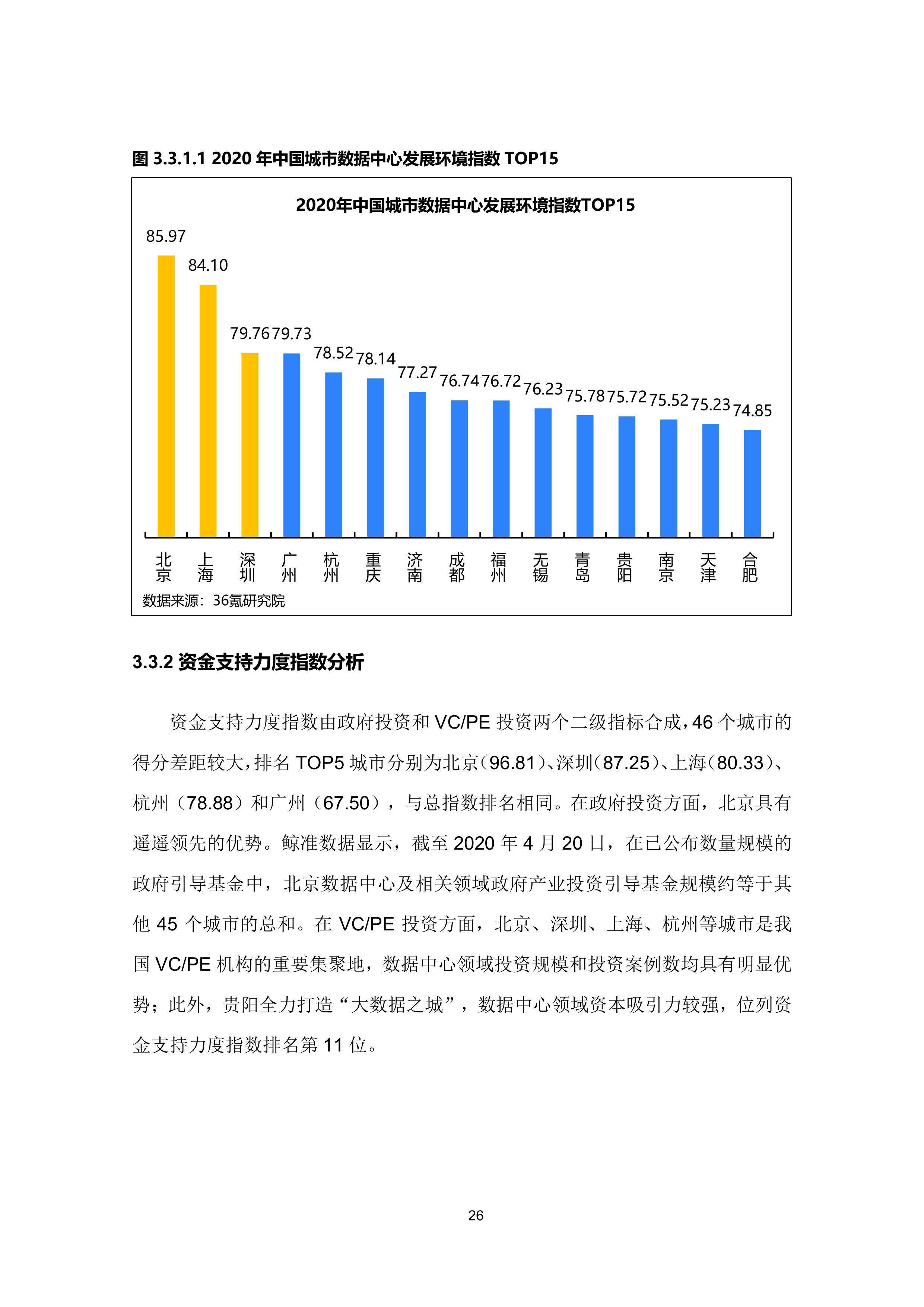 36氪研究院 - 新基建系列之:2020年中国城市数据中心发展指数报告-大菠萝官网(图37)