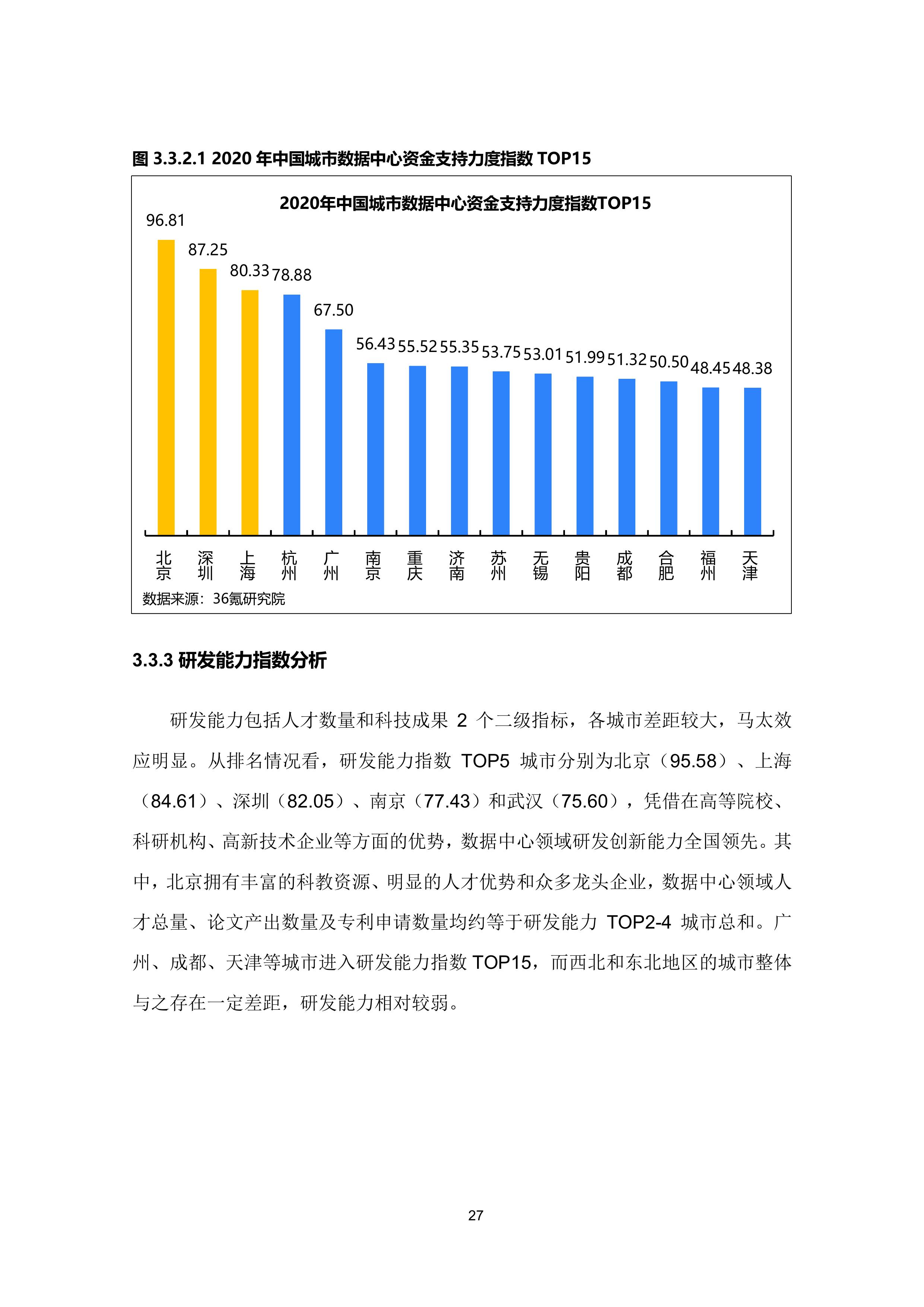 36氪研究院 - 新基建系列之:2020年中国城市数据中心发展指数报告-大菠萝官网(图38)