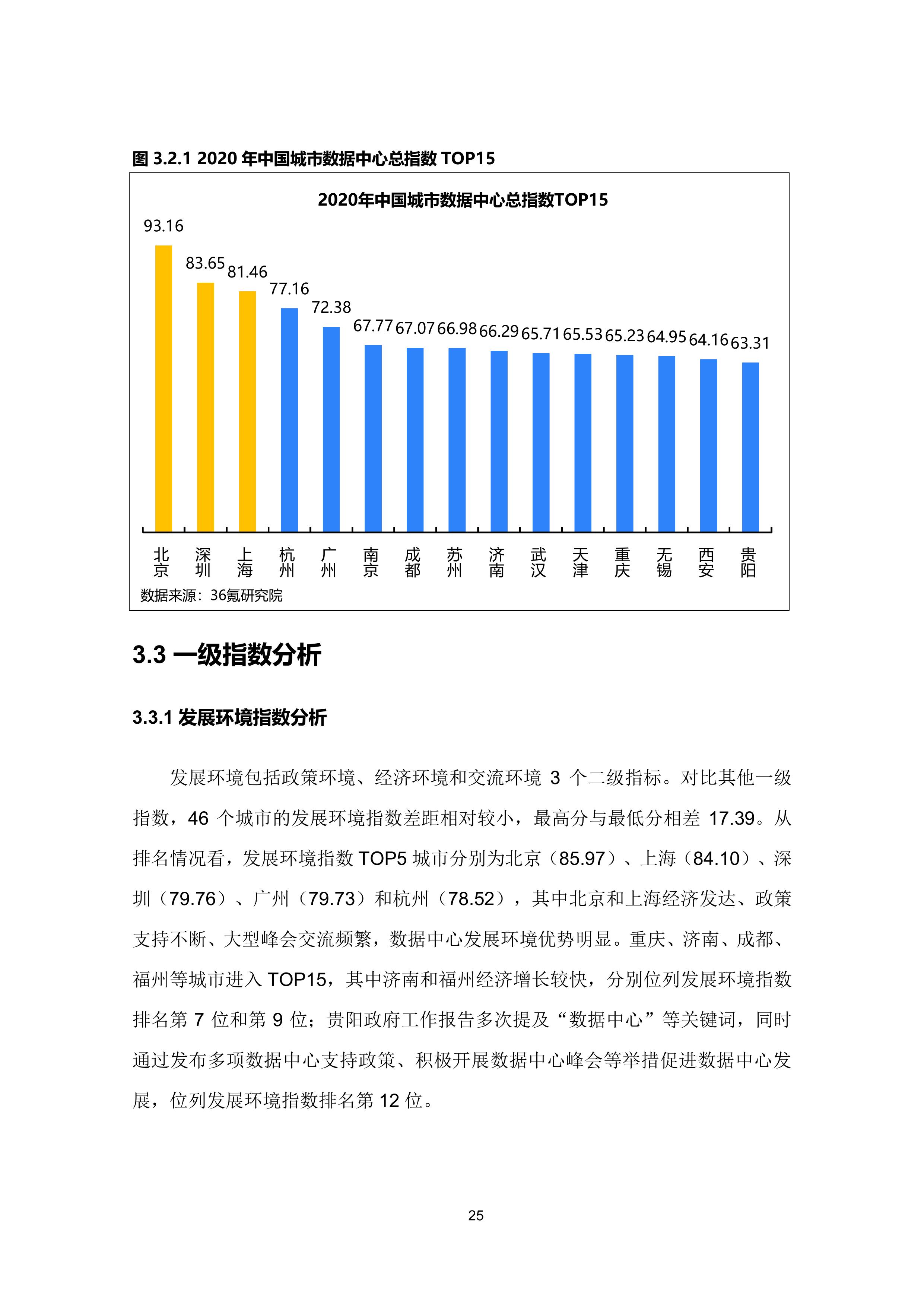 36氪研究院 - 新基建系列之:2020年中国城市数据中心发展指数报告-大菠萝官网(图36)