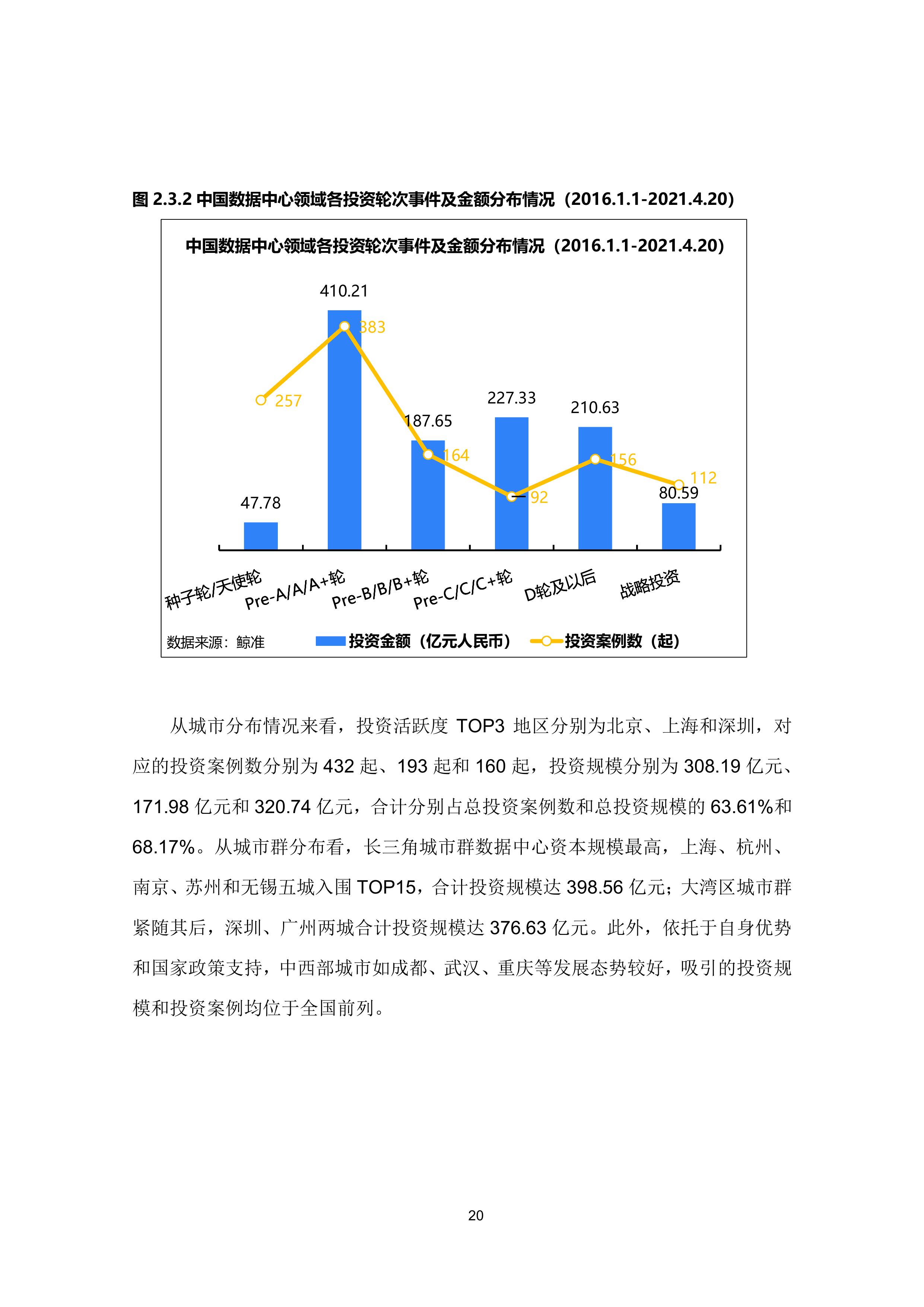 36氪研究院 - 新基建系列之:2020年中国城市数据中心发展指数报告-大菠萝官网(图31)
