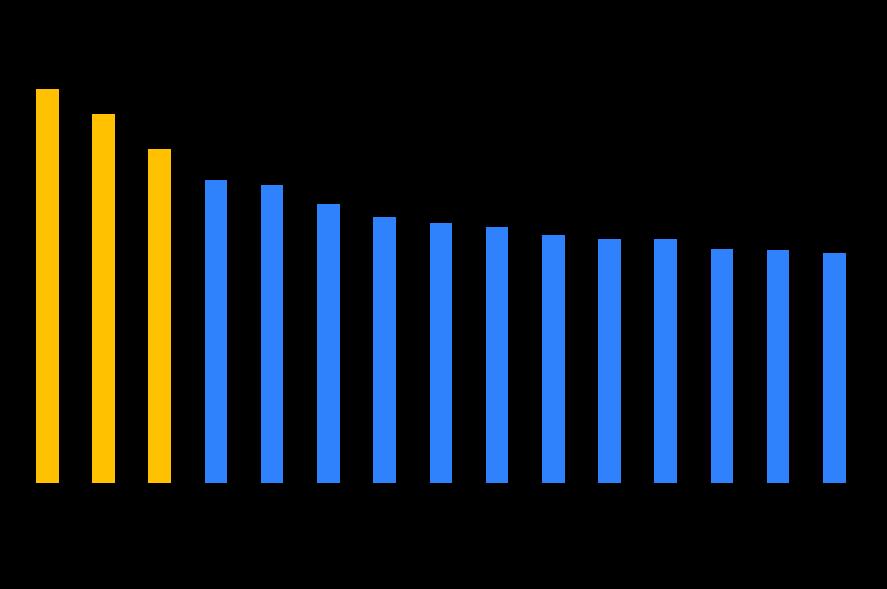 36氪研究院 - 新基建系列之:2020年中国城市数据中心发展指数报告-大菠萝官网(图7)