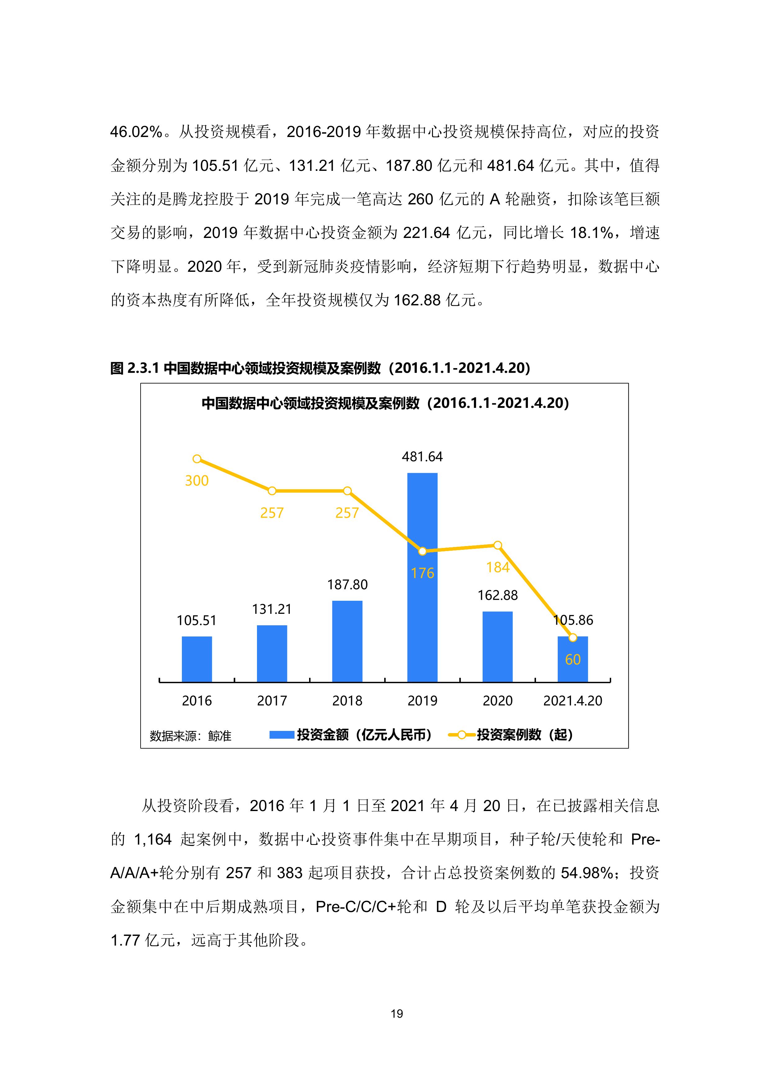 36氪研究院 - 新基建系列之:2020年中国城市数据中心发展指数报告-大菠萝官网(图30)