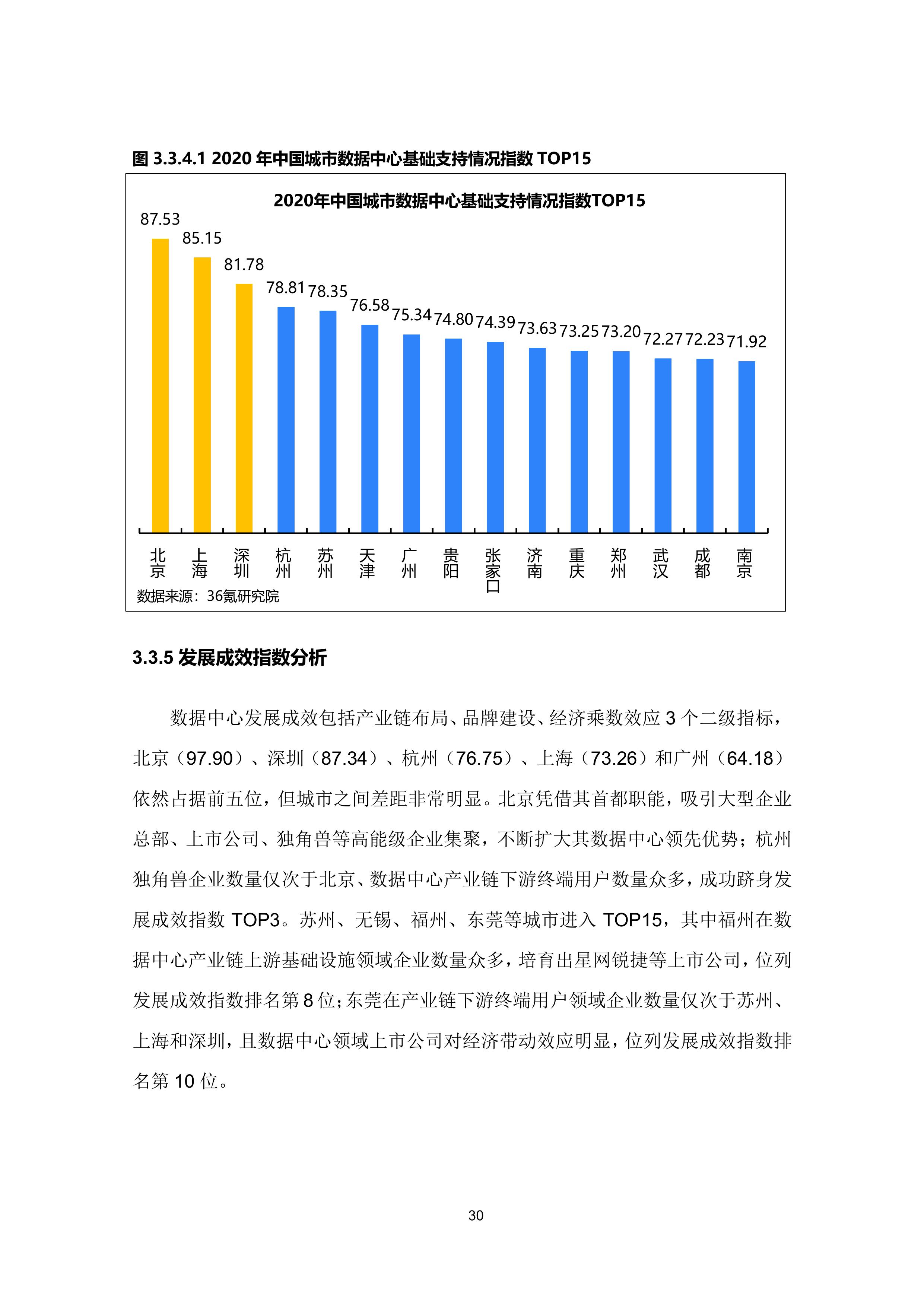 36氪研究院 - 新基建系列之:2020年中国城市数据中心发展指数报告-大菠萝官网(图41)