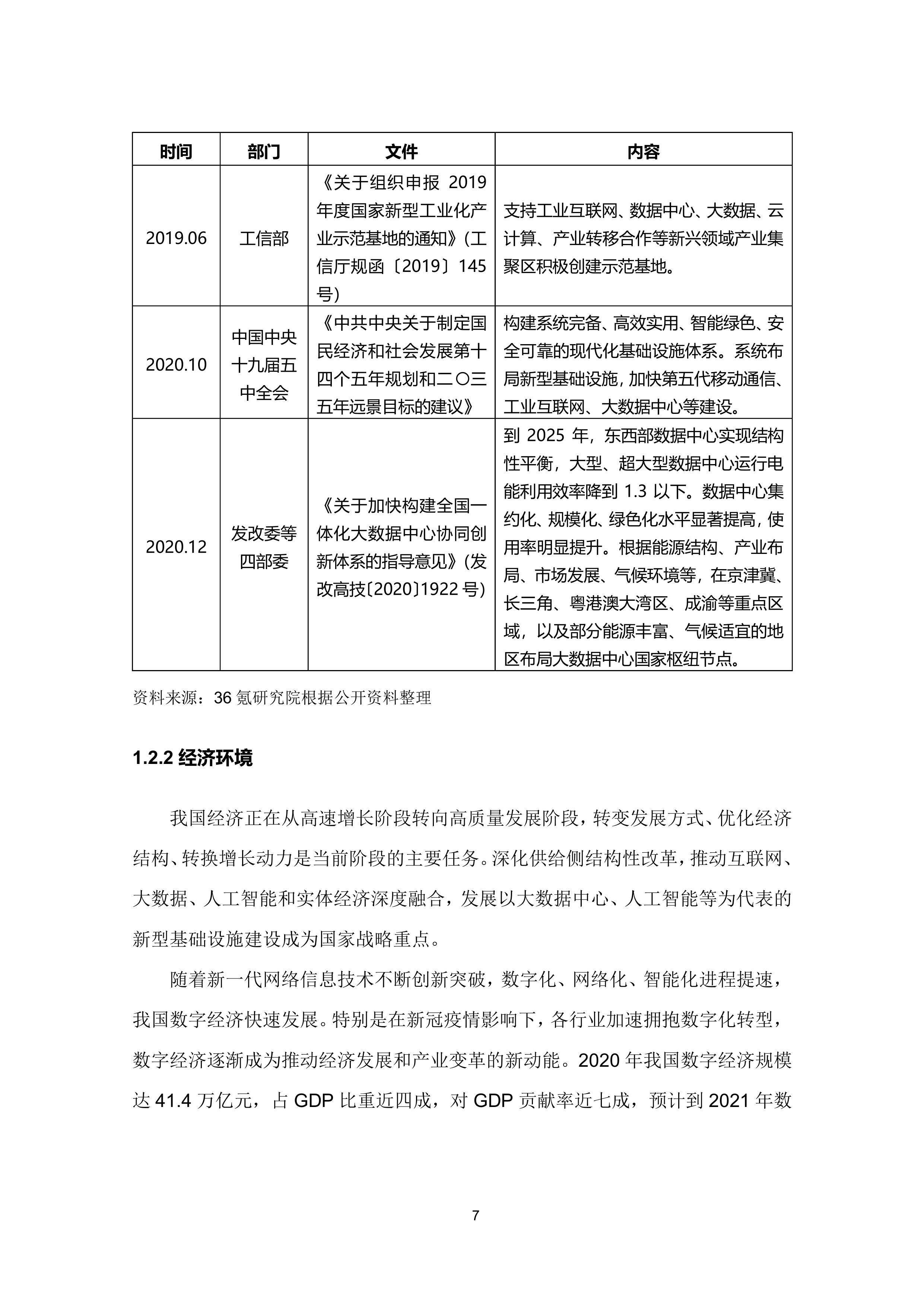 36氪研究院 - 新基建系列之:2020年中国城市数据中心发展指数报告-大菠萝官网(图18)