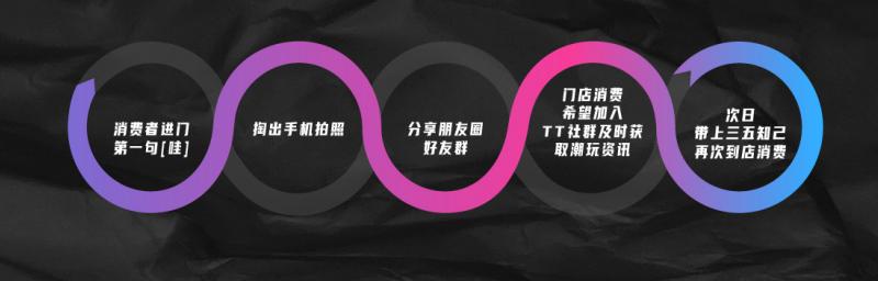 【彩家园】从TOPTOY品牌升级,看中国潮玩市场3个变化(图2)