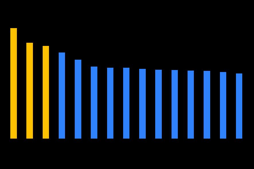 36氪研究院 - 新基建系列之:2020年中国城市数据中心发展指数报告-大菠萝官网(图3)
