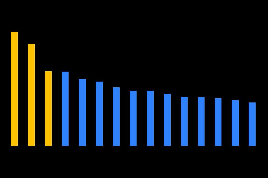36氪研究院 - 新基建系列之:2020年中国城市数据中心发展指数报告-大菠萝官网(图4)