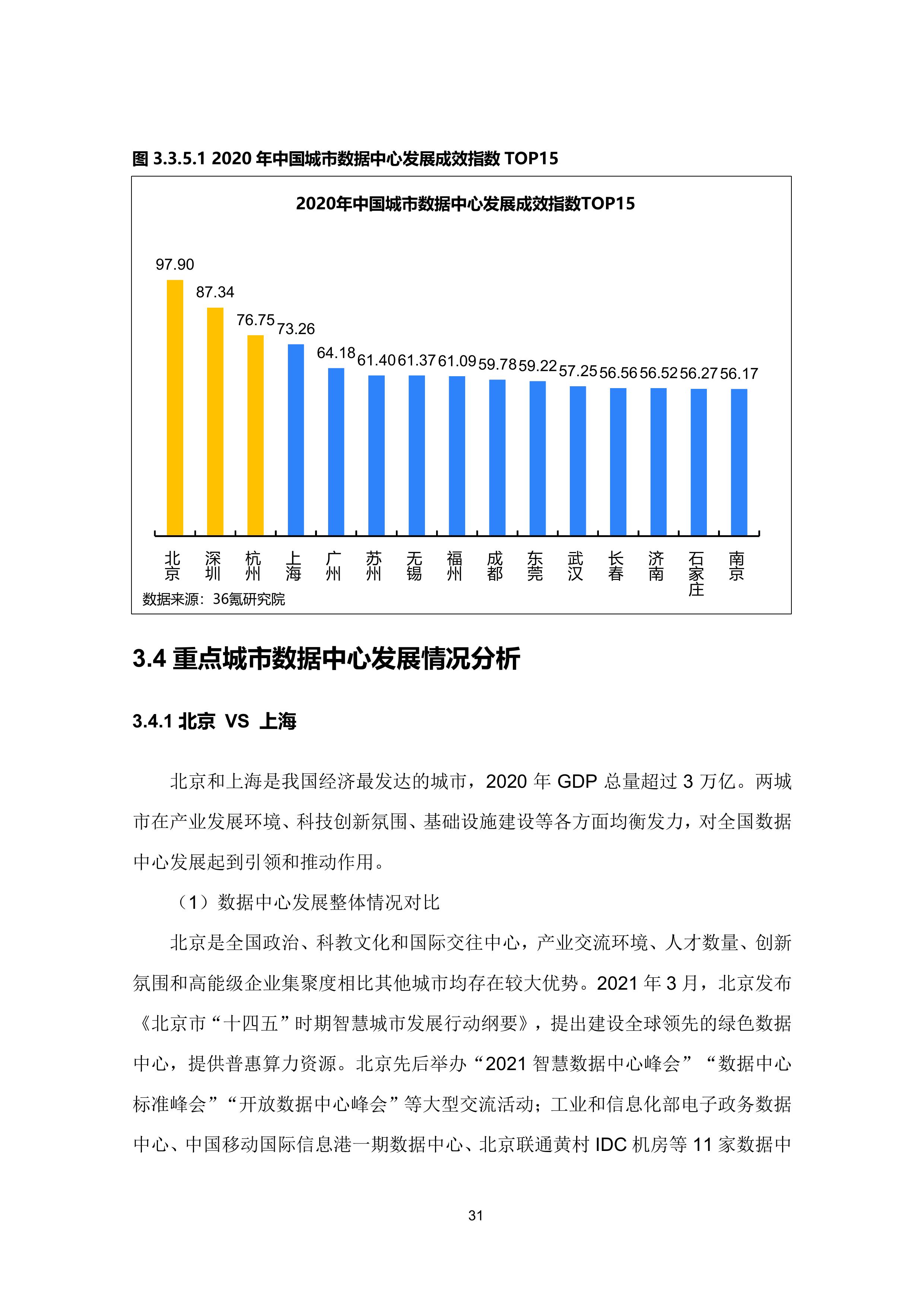 36氪研究院 - 新基建系列之:2020年中国城市数据中心发展指数报告-大菠萝官网(图42)