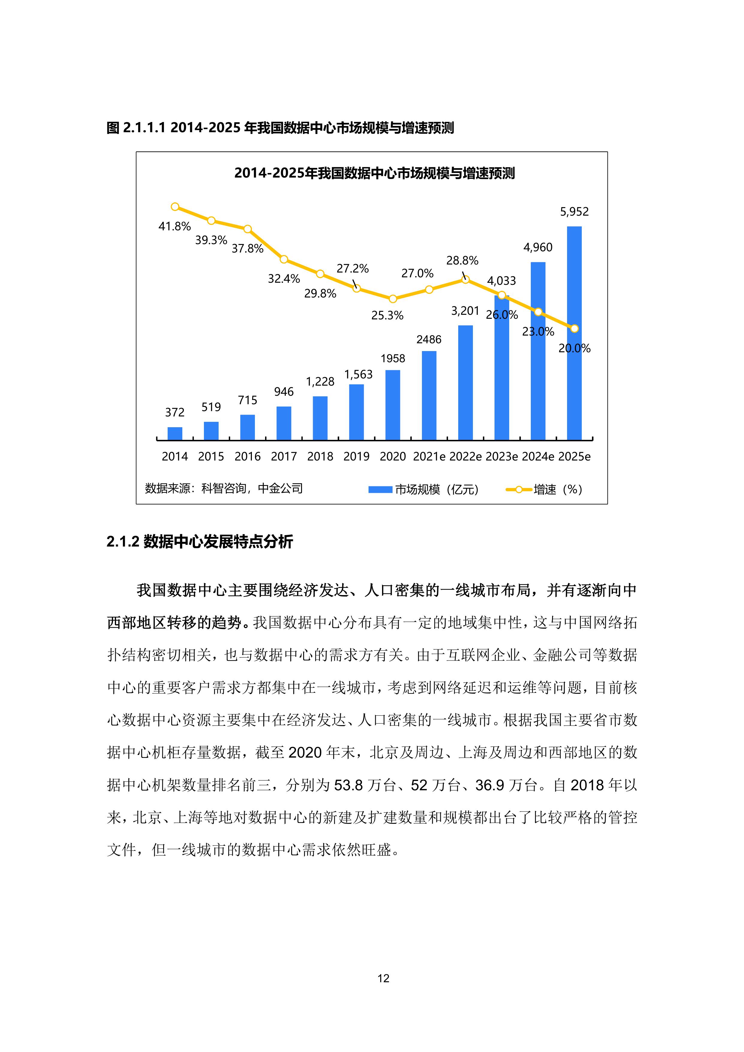36氪研究院 - 新基建系列之:2020年中国城市数据中心发展指数报告-大菠萝官网(图23)