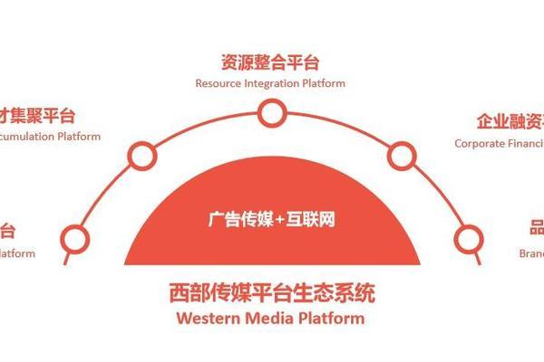 西部传媒:让陕西智造走向全国,让中国品牌走向世界
