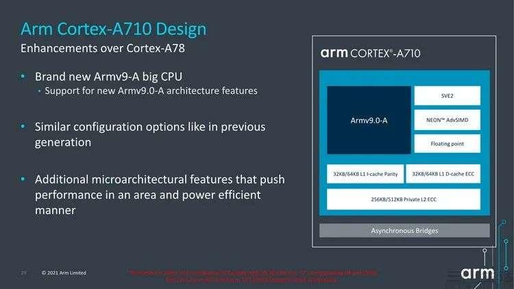 ARM全新产品线解析,秘密其实全在命名里