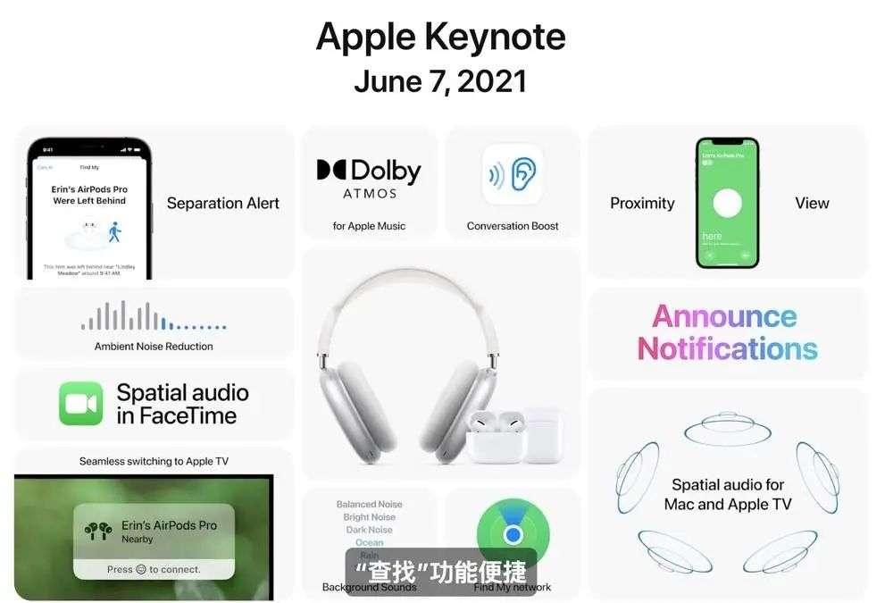 苹果 iOS 15 正式发布,这 20  个实用功能告诉你值不值得升