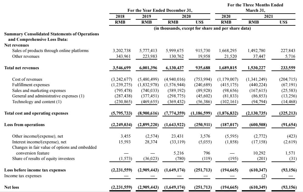 7年融资10轮,超20家VC/PE入局,这家公司与对手同一天冲刺IPO