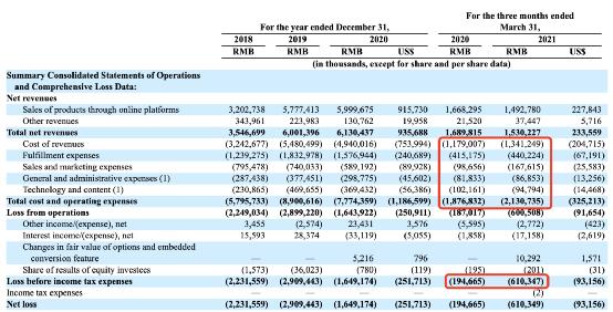 """IPO观察:巨头留给""""买菜第一股""""的时间不多了"""