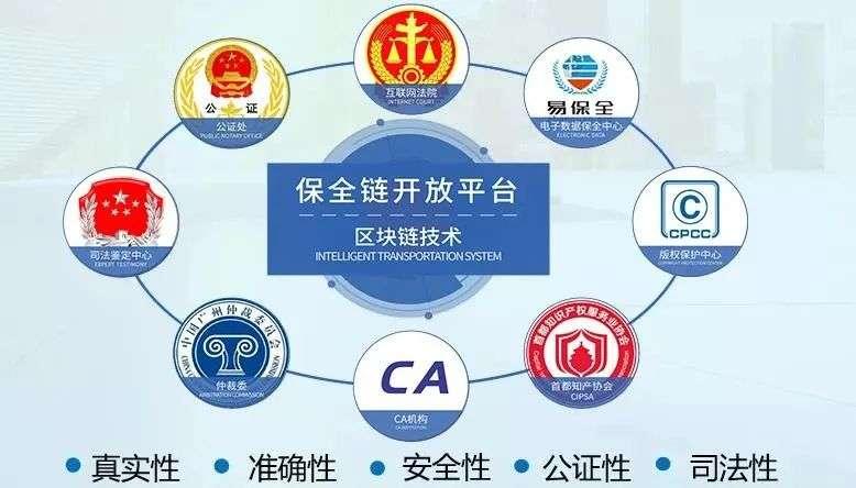 互联网时代,微版权通过区块链技术有效保护知识产权