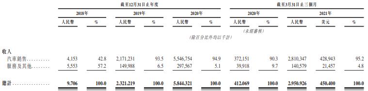 小鹏汽车正式在港挂牌上市交易,市值超长城吉利-第3张图片-汽车笔记网