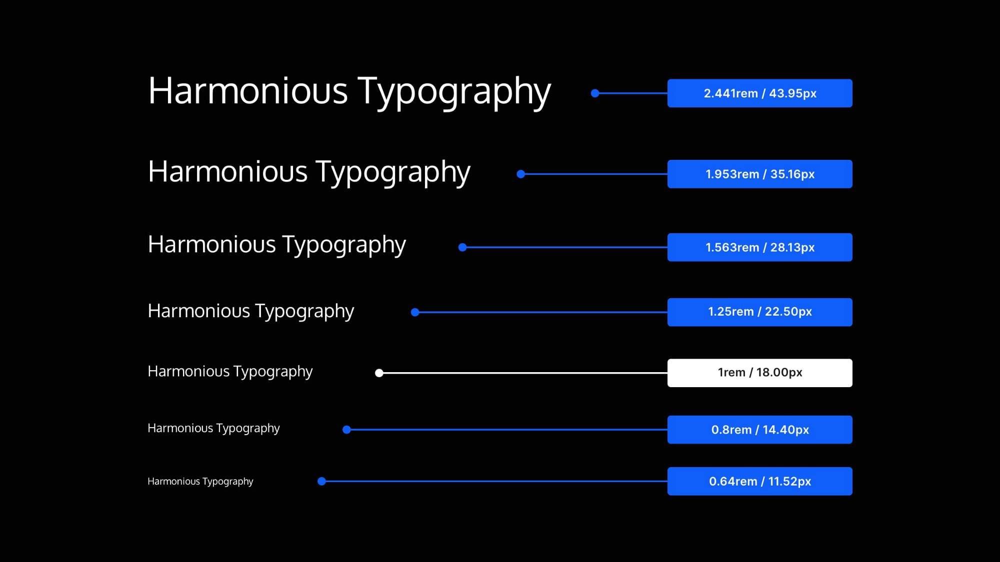 人人都可以是设计师:UI & UX 小技巧大全 (六)插图(6)