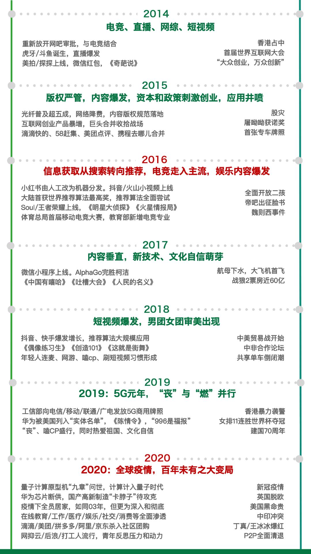 青山资本2021年中消费报告:Z世代定义与特征