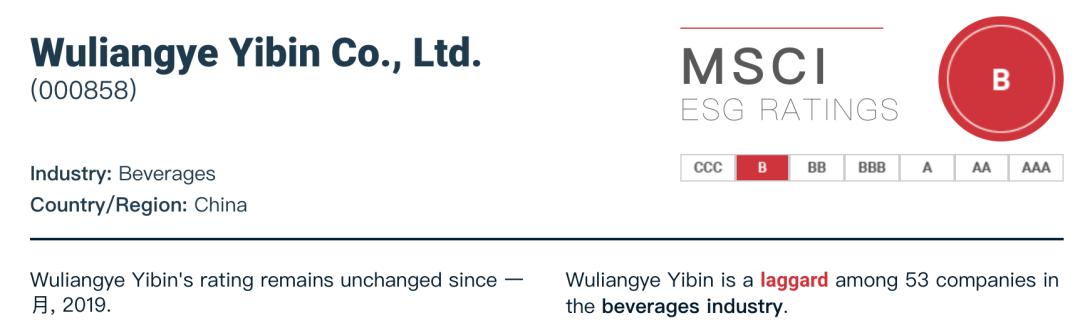 ESG基金都在买什么?哦,还是白酒