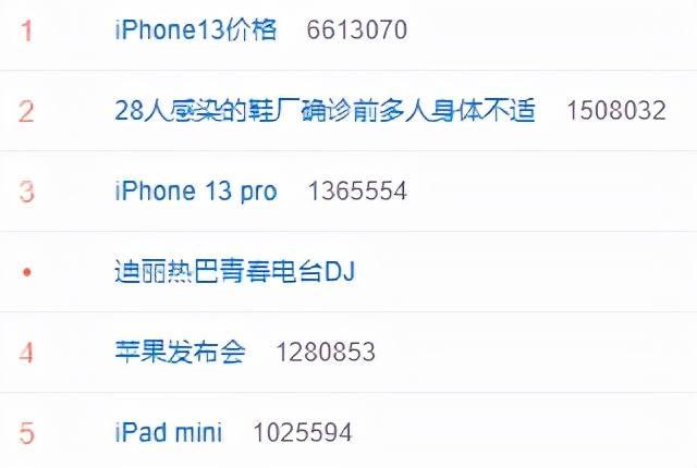 iPhone 13降价,苹果没有梦想