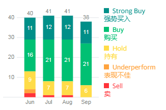 """iPhone13真香""上热搜,苹果股价却先跌为敬,问题出在哪?"