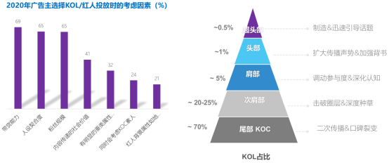 新消费下半场,中国品牌如何借助内容营销占据消费者心智。