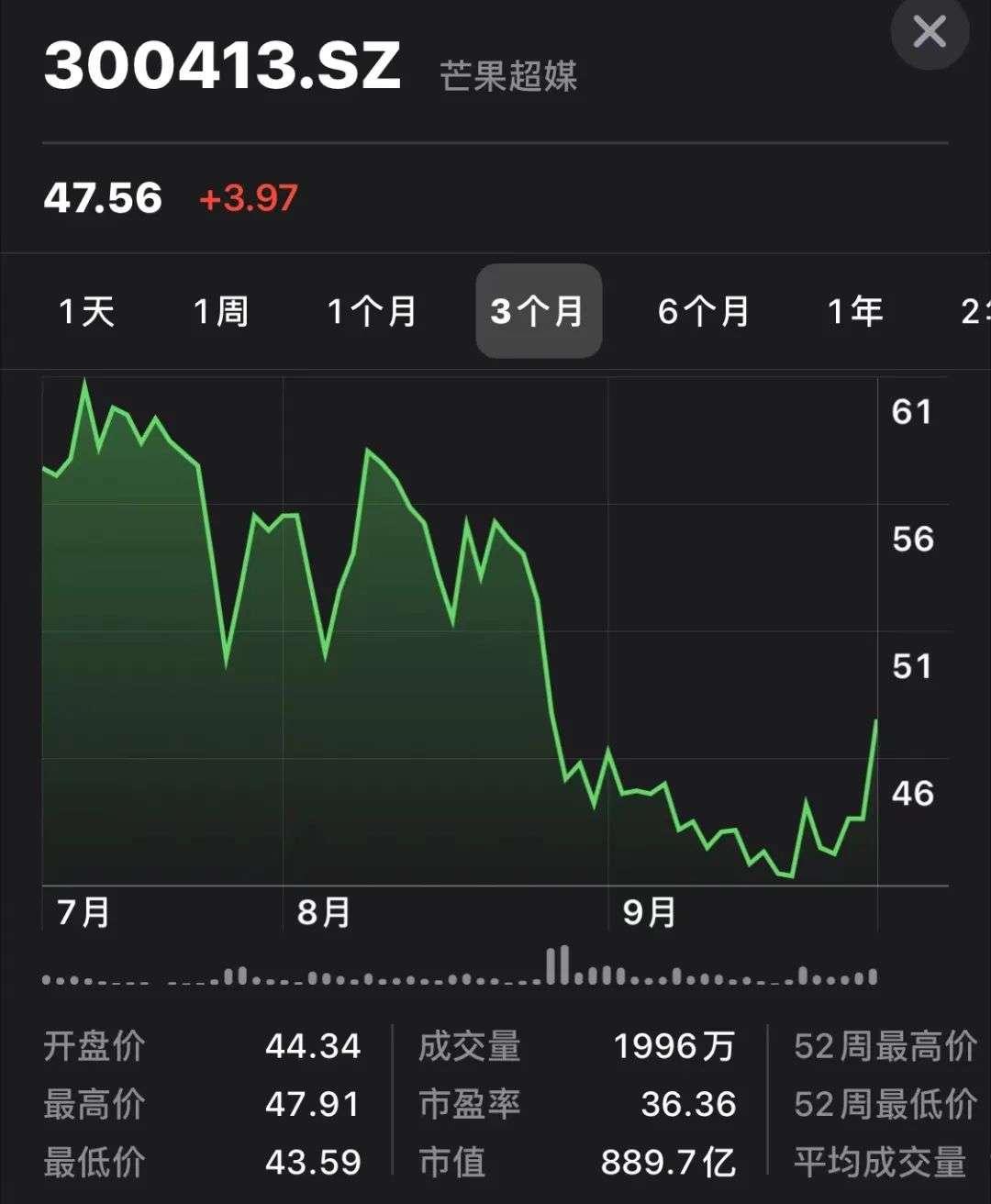 """网络剧综:现实题材、""""综N代""""稳定发力,爆款难觅?"""