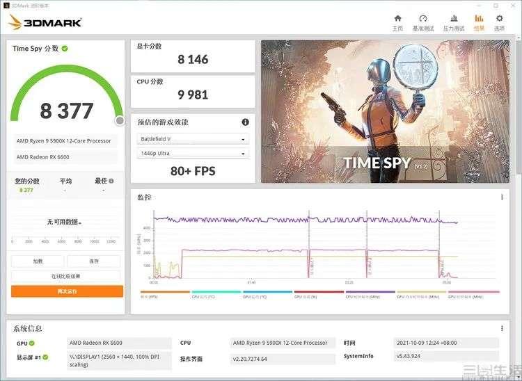AMDRadeonRX6600评测:更亲民的次时代体验