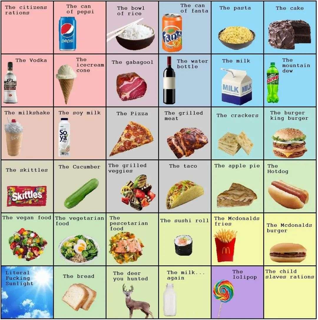 史上最全「食物健康打分机」发布,你每天吃的可能不及格